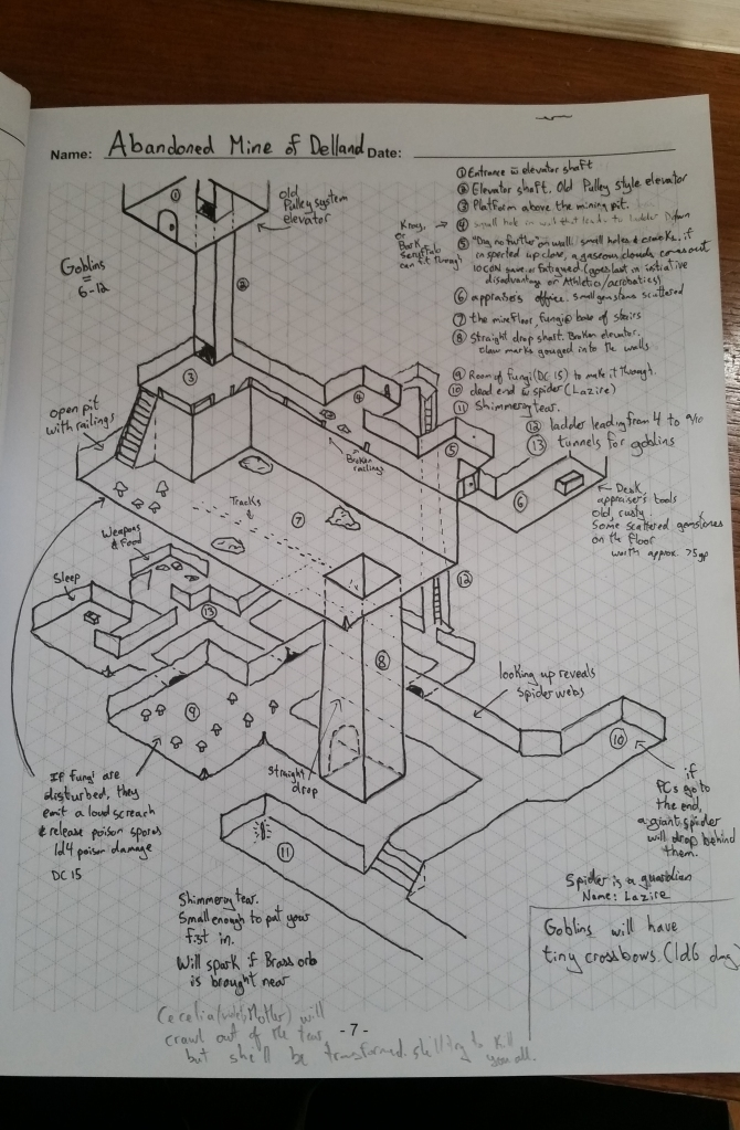 Isometric Map of the abandoned mine of delland